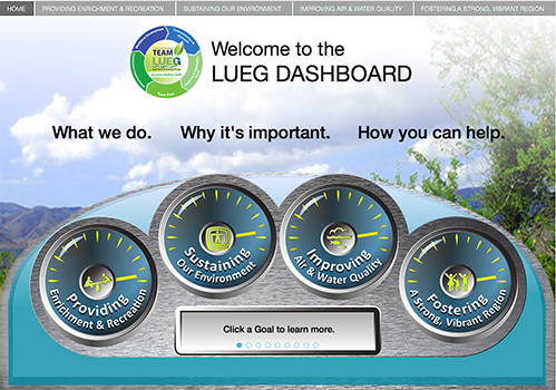 LUEG DASHBOARD